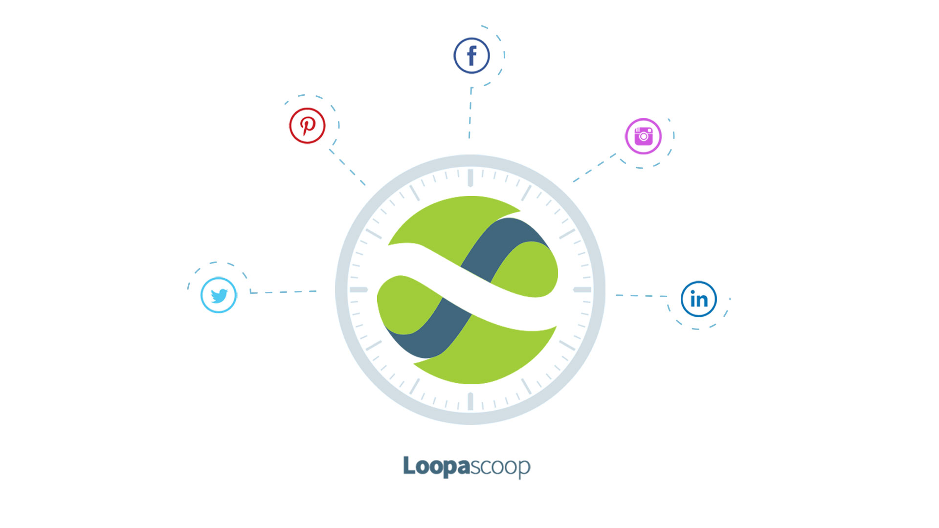 Loopascoop is a time-saving content marketing platform.Create, Post, Schedule & Analyse all within one centralised intelligent workspace. Easily create and schedule all your content ahead of time.